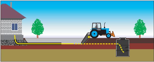 Схема прокладки коммуникаций с помощью баровой установки