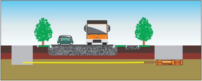 Схема прокладки коммуникаций под дорогой с помощью установки управляемого прокола